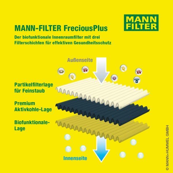 MANN-Filter Frecious Plus